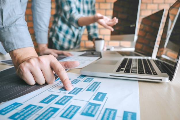 プロの開発者プログラマー協力会議、ウェブサイトでのブレインストーミングとプログラミング、ソフトウェアのアウトソーシングとコーディング技術の作業、コードとデータベースの作成