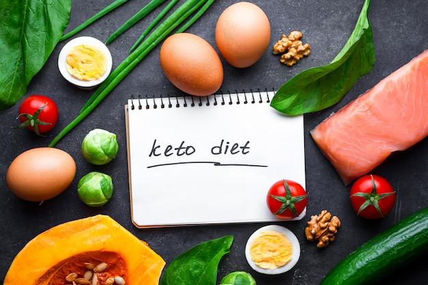 Кетогенные продукты для здорового, правильного питания и похудения. низкая концепция углеводов и кето диета. волокно, чистое и сбалансированное питание. план диеты и контроль продуктов питания.