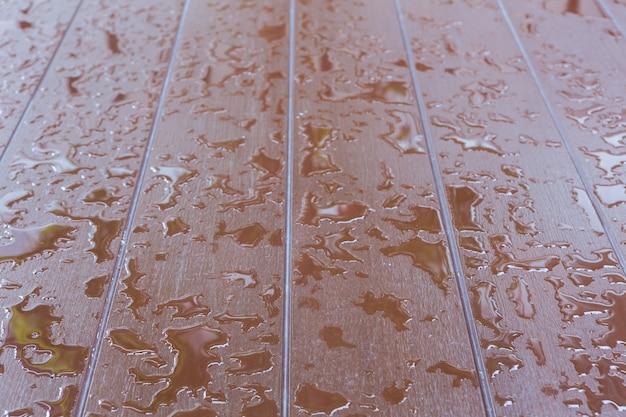 Мокрый пол