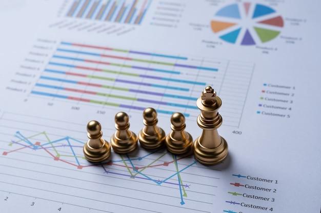 事業報告書のチェス