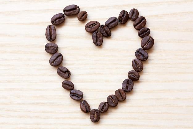 コーヒー豆の心