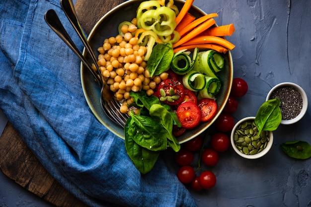 有機食品のコンセプト