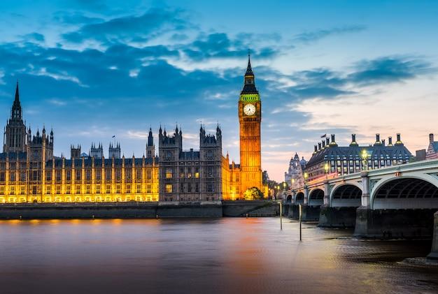 ロンドン市街のスカイライン