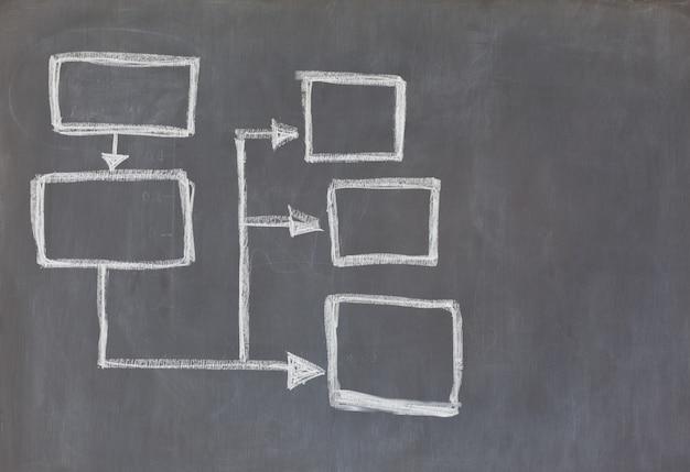 Схема, нарисованная на доске