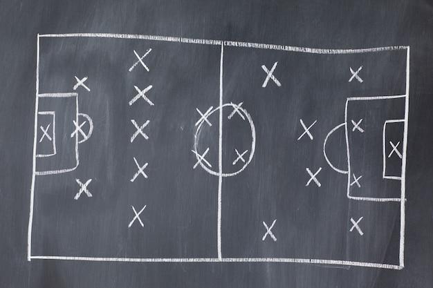 Стратегия футбольного футбола