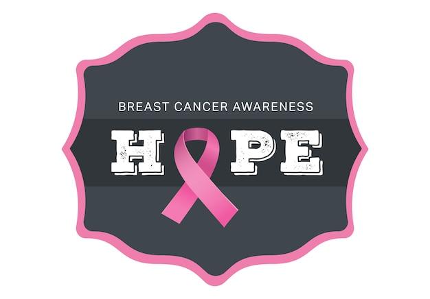 乳がんの意識に関するメッセージ