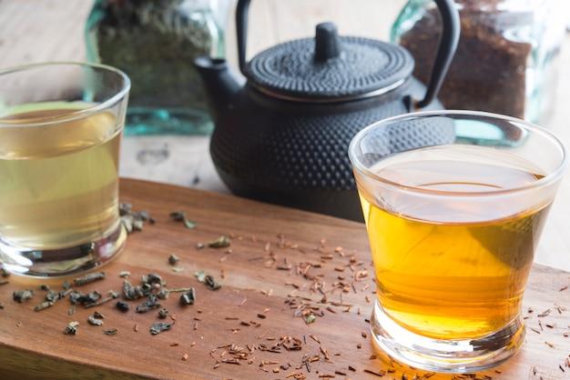 ルイボスと緑茶