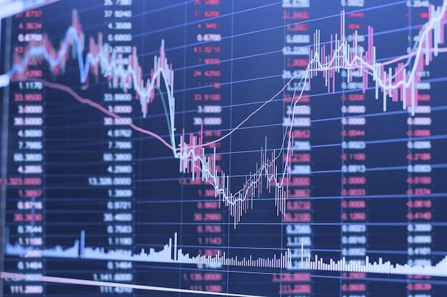 折れ線グラフと在庫数の抽象的な金融ローソク足チャート