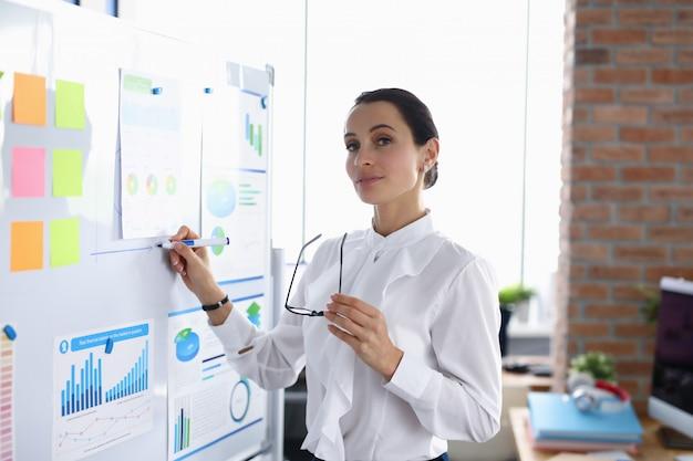 白いブラウスで美しい女性は、片方の手でガラスを保持し、もう一方の手でボード上にグラフを描画します。