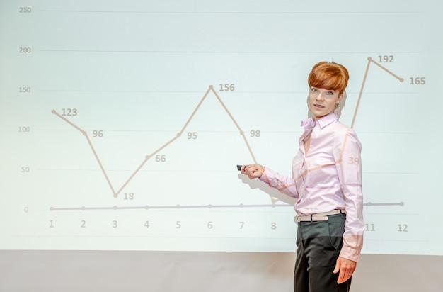 グラフの例の会社の会議での会社の結果の分析