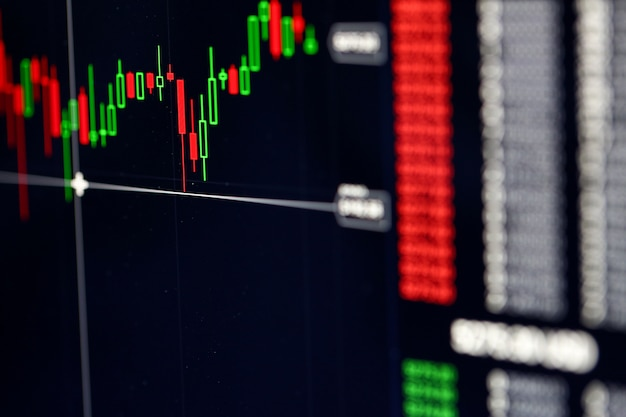 国際株式市場のクローズアップは、価格とグラフインジケータを入札