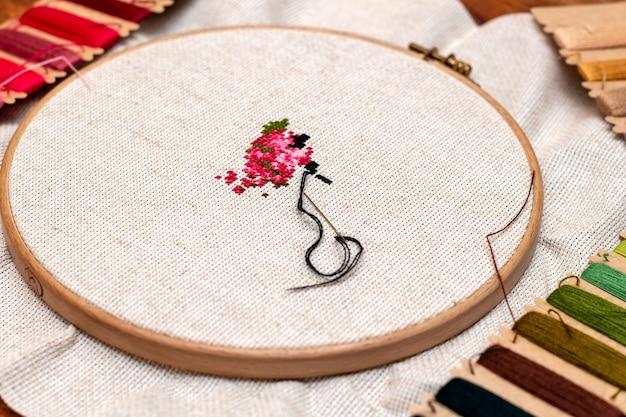 クロスステッチ刺繍プロセス