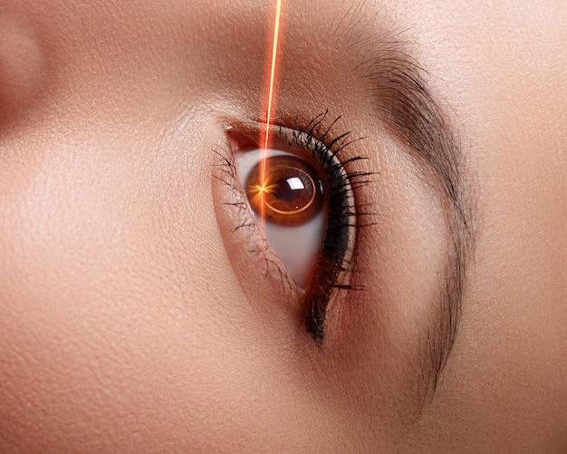 女性の目のクローズアップ。角膜のレーザービーム。レーザー視力矯正の概念