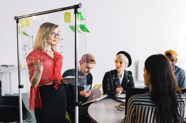 ガラス板の近くに立って、喜んでオフィスで同僚を見てブロンドの髪と陽気な白人女性。会議中に同僚にプレゼンテーションを行う若い美しいビジネス女性