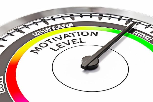 Концепция уровня мотивации
