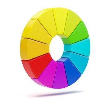 Трехмерная диаграмма цвета