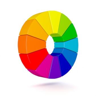 Трехмерная таблица цветов