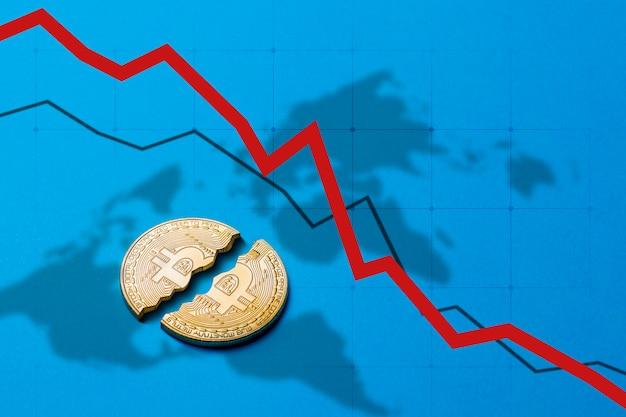 コンセプトの衰退と暗号通貨コースの下落と貿易の禁止。コインビットコインは青で半分に壊れています