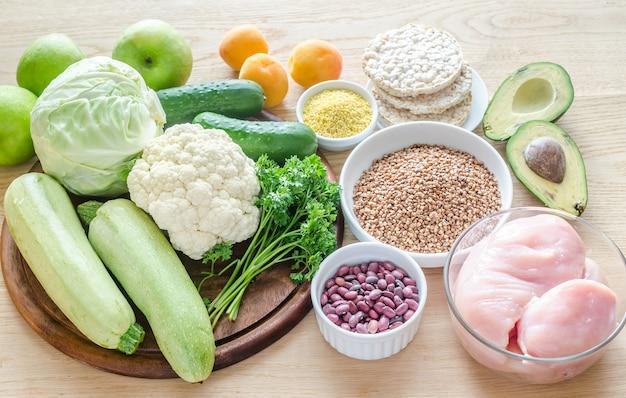低刺激性の食事:異なるグループの製品