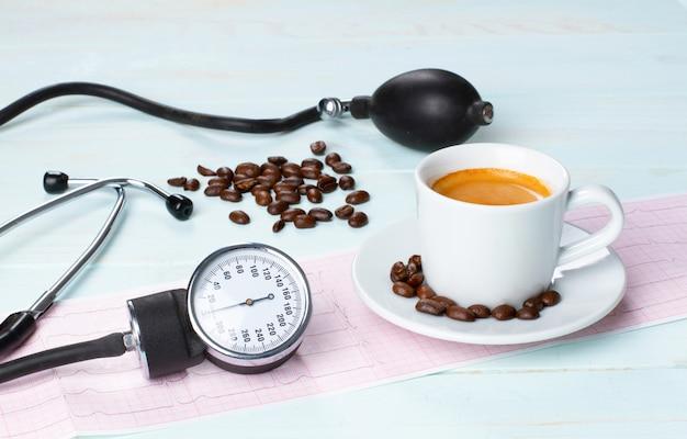 Влияние кофе на кровяное давление человека.