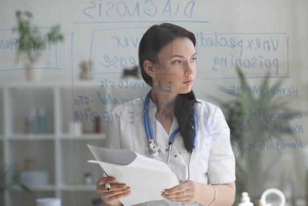 女性医師の仕事