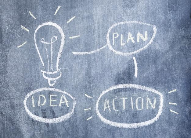 電球がチョークで描かれた計画のアイデア