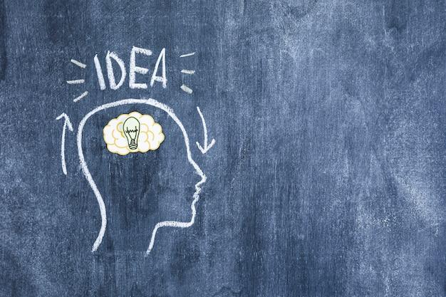 黒板に描かれた輪郭の顔の脳のアイデアテキスト