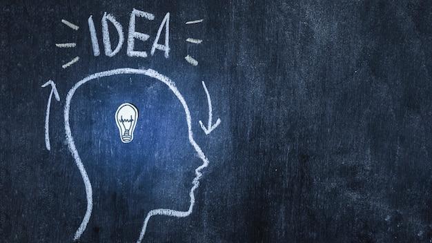 アイデアテキスト付きの黒板に描画されたアウトラインヘッドのペーパーカットアウト電球