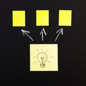 黒板に描かれた矢印付きの付箋の電球アイコン