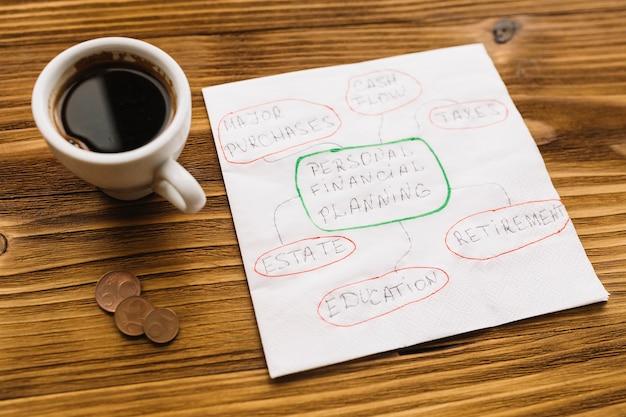 木製の机の上に紅茶とコインが入った紙の手描きの図表
