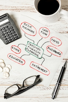 Вид сверху личного планирования финансов с кофе