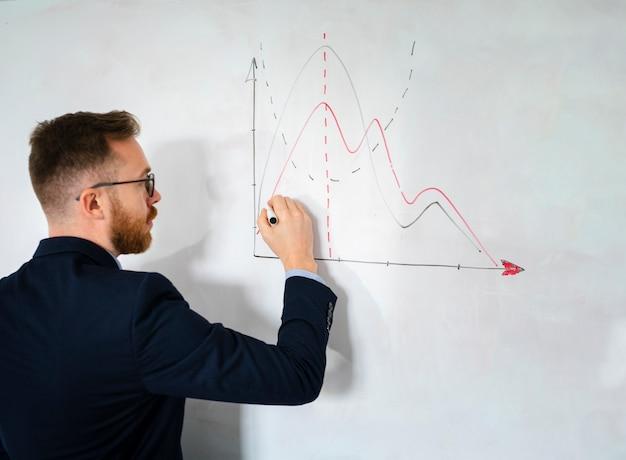 グラフを描くプロの男