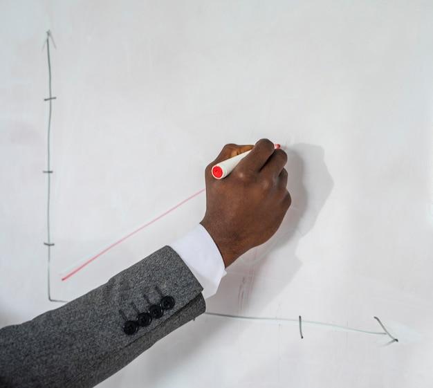 手描きのグラフのクローズアップ