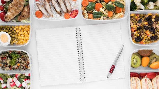 Вышеуказанное расположение здоровой пищи