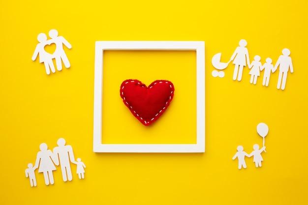 心の概念と上面図家族図