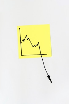 経済チャートで注意