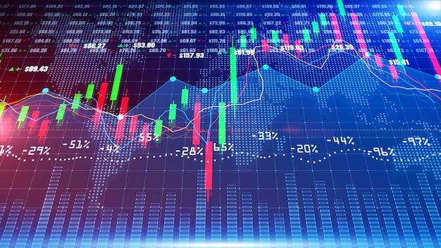 金融投資に適したデジタル株式市場または外国為替取引のグラフとローソク足チャート。ビジネス背景コンセプトの金融投資動向。