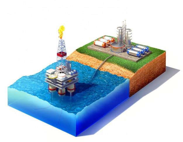 オフショア石油プラットフォームと製油所