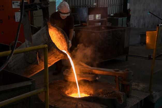 取鍋から溶融炉に注入された溶融鉄