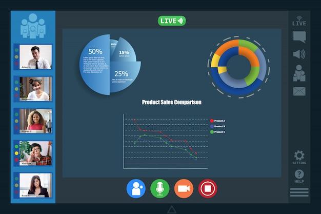 多民族ビジネスのテレビ会議フェイスタイム画面モニター会議