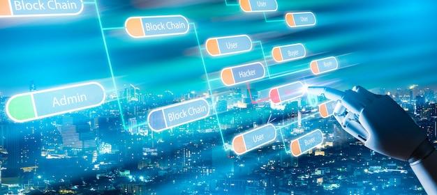 ロボットアンドロイドハンドタッチスクリーンブロックチェーンネットワーク。ウイルスからの保護スパム対策ハッキングボット保護をハッキングする。