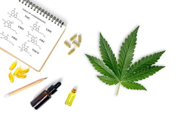 大麻分子。大麻または麻またはマリファナの化学式。グリーンコンセプト