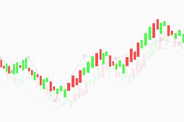 株式市場の投資取引の表示のデータ分析ビジネスキャンドルスティックチャート