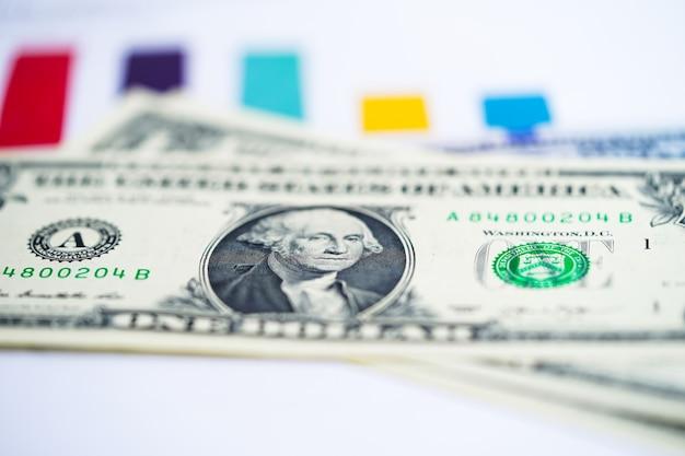 グラフグラフ背景紙の上の米ドルとユーロ紙幣のお金。