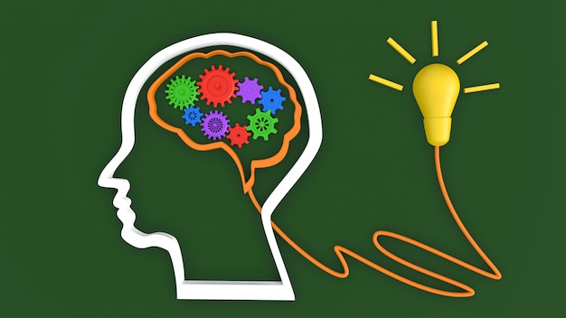 脳とランプのアイデアイノベーションサイン