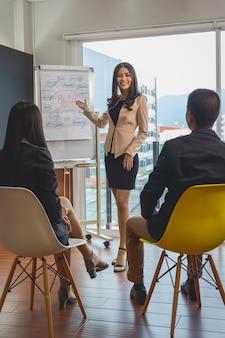 アジアの恋人たちがチームワークの同僚にチャートの大きなデータを提示