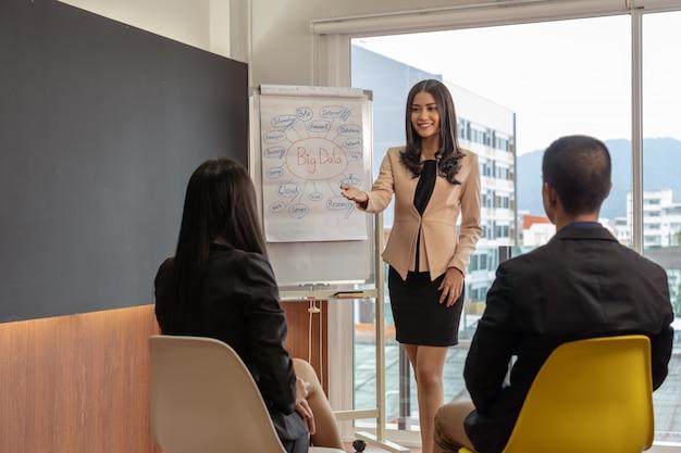 アジアの恋人たちが、チャート上の大きなデータを仲間のチームワークの同僚に提示