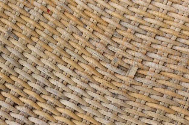 Текстурная корзина