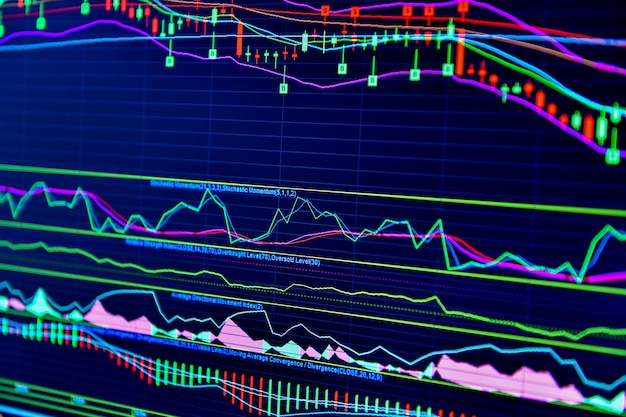 ディスプレイ上の株式市場