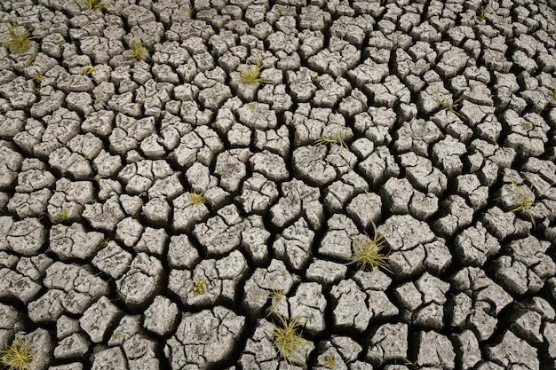 Концепция глобального потепления,